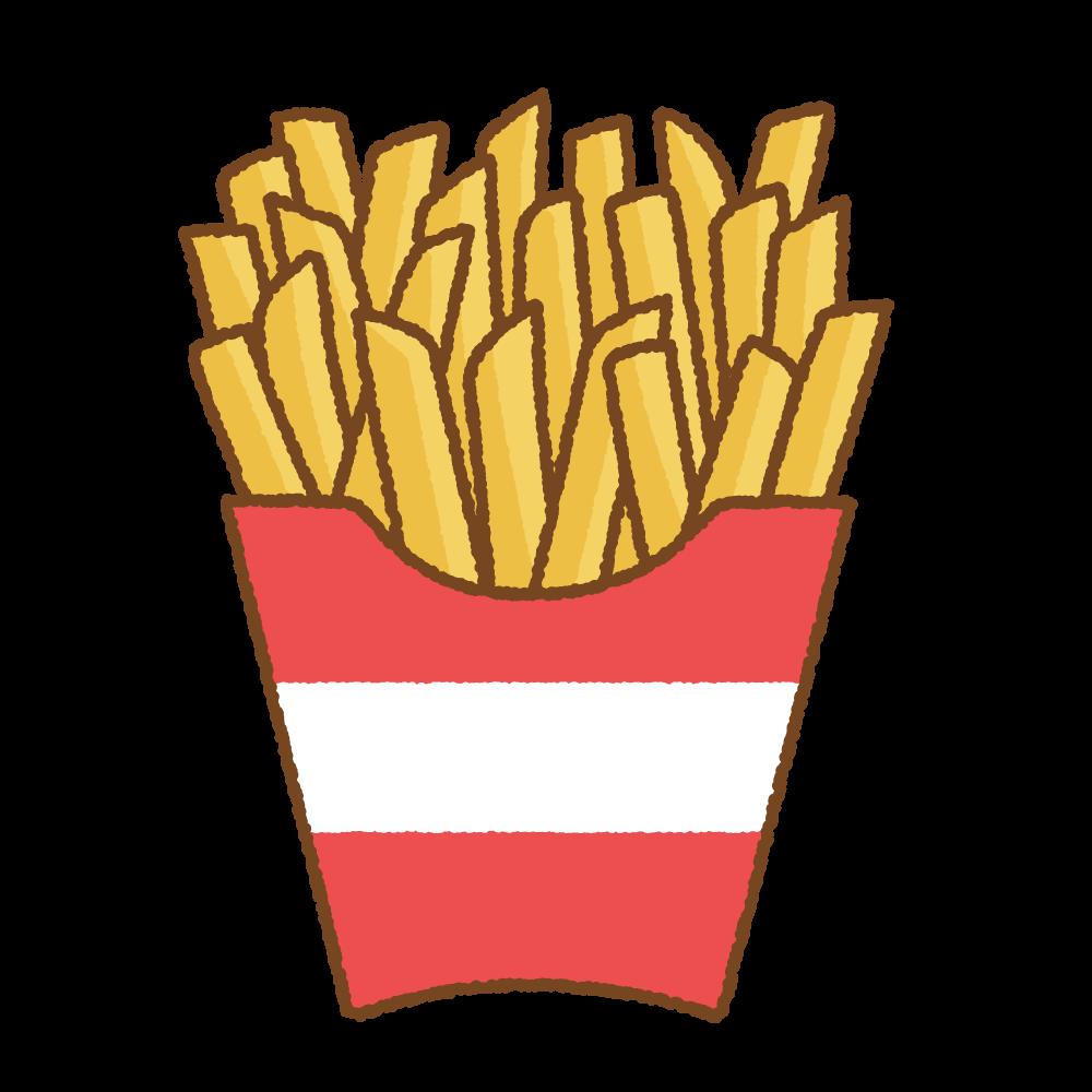 フライドポテトのフリーイラスト Clip art of french-fries