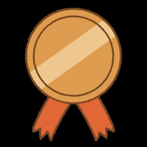 銅のメダルのフリーイラスト Clip art of bronze medal