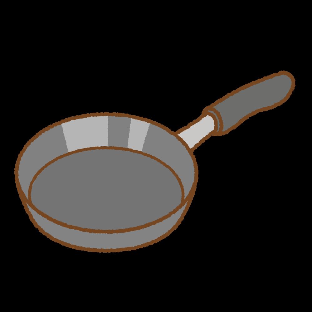 フライパンのフリーイラスト Clip art of frying-pan