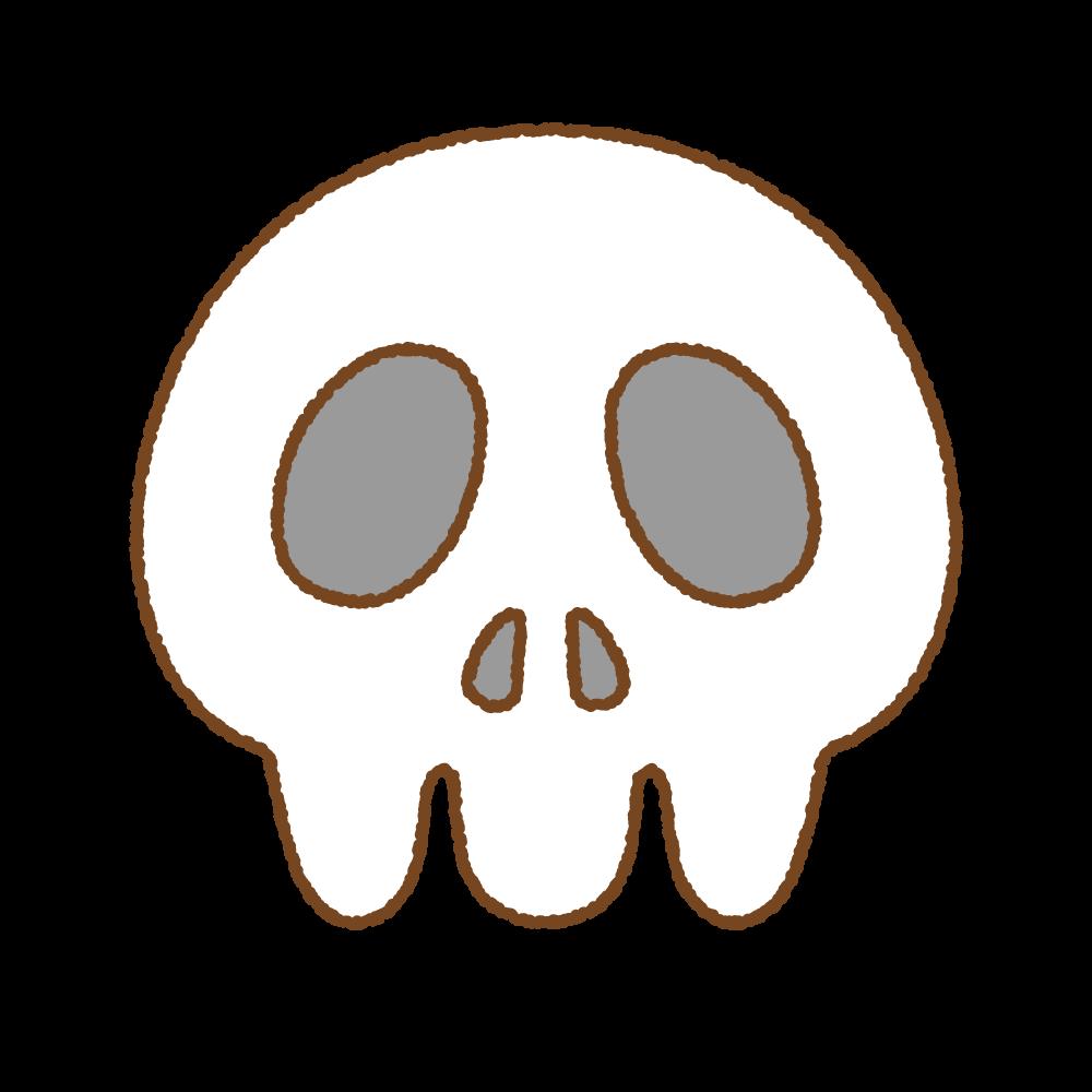 ドクロマークのフリーイラスト Clip art of skull mark