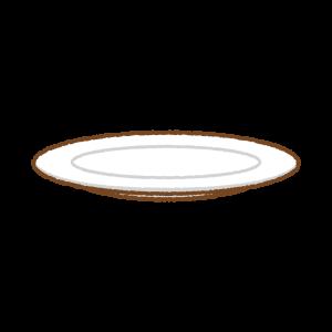 お皿のフリーイラスト Clip art of dish