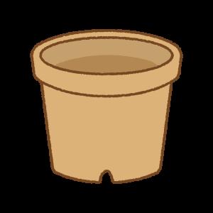 茶色の植木鉢のフリーイラスト Clip art of brown flower-pot