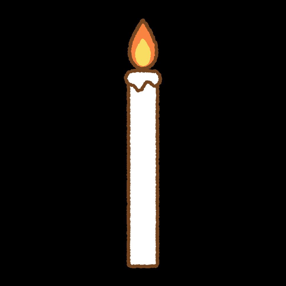 ロウソクのフリーイラスト Clip art of candle