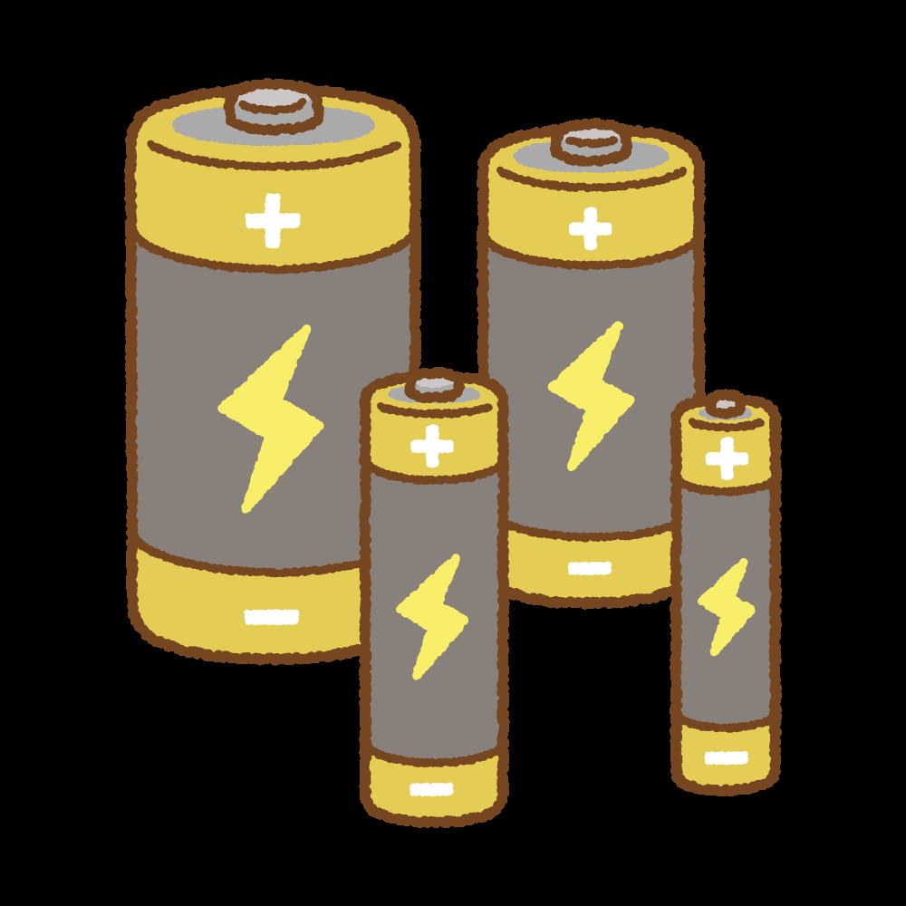 乾電池のフリーイラスト Clip art of dry-cell-battery