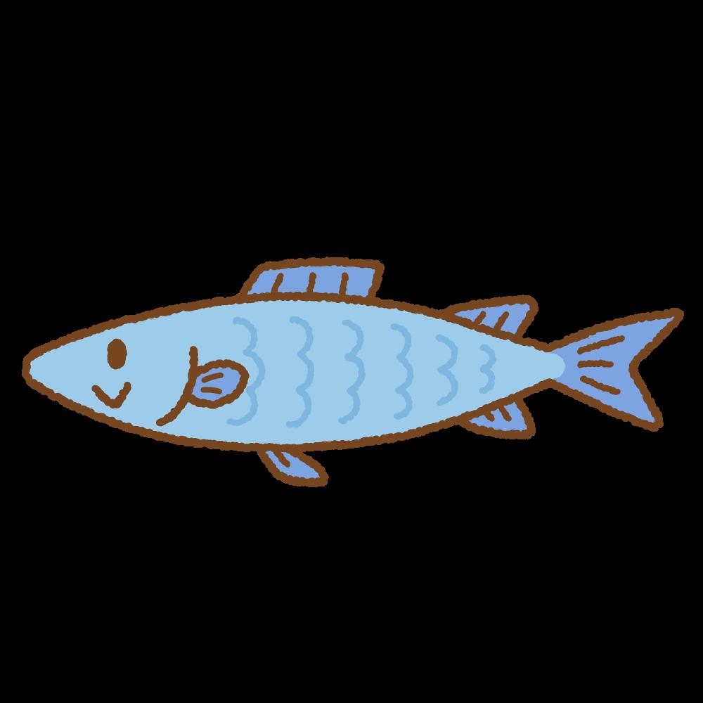 魚のフリーイラスト Clip art of fish
