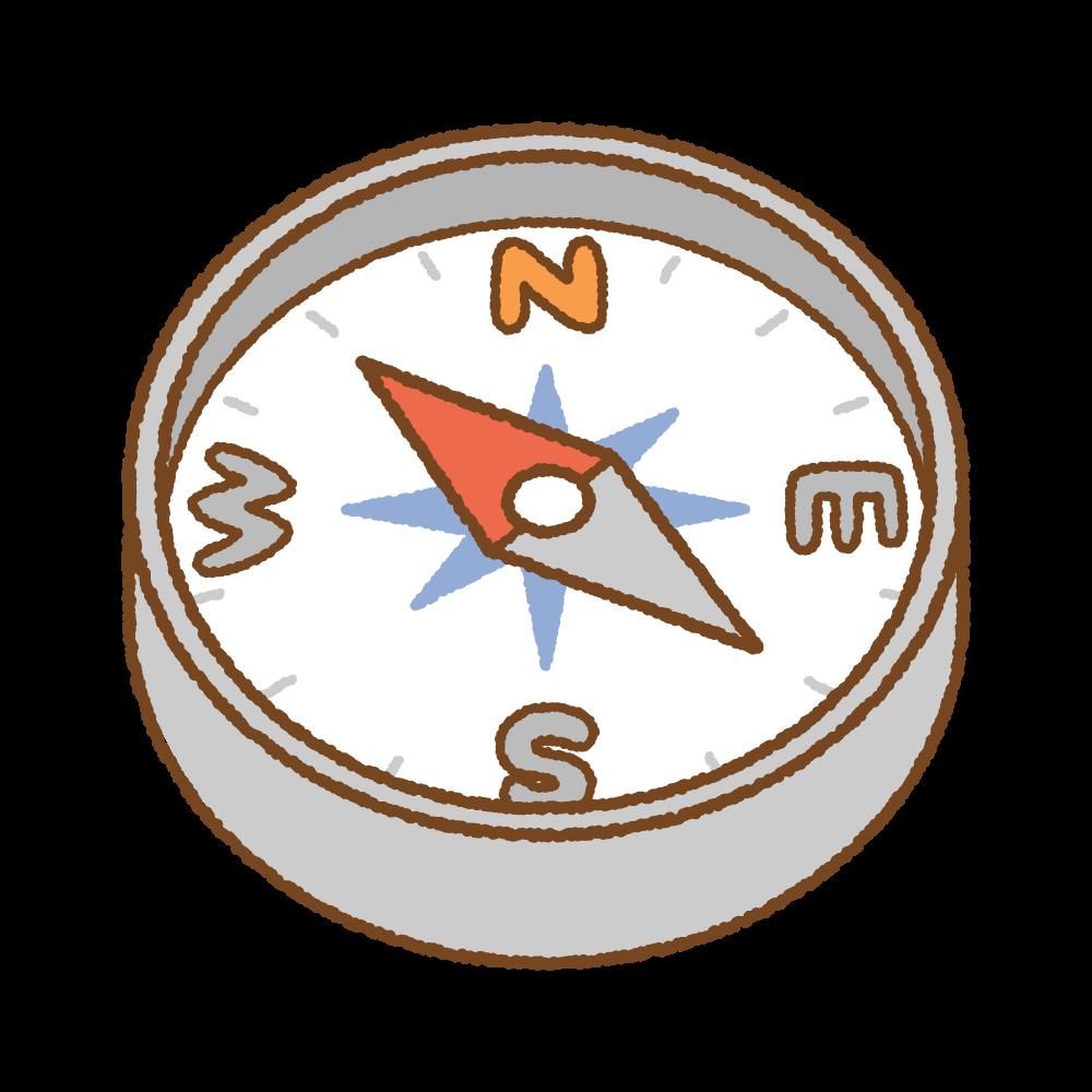 方位磁石のフリーイラスト Clip art of compass