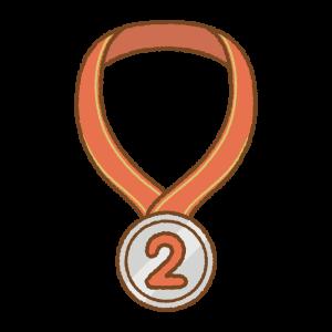 メダルのフリーイラスト Clip art of medal