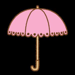 日傘のフリーイラスト Clip art of UV-umbrella