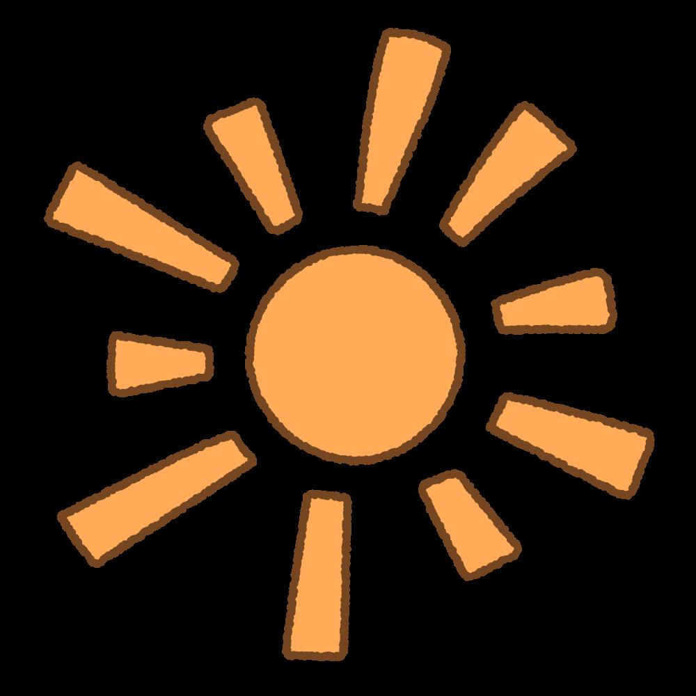 晴れのフリーイラスト Clip art of sunny