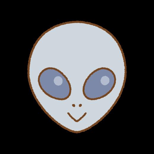 宇宙人グレイの顔のイラスト