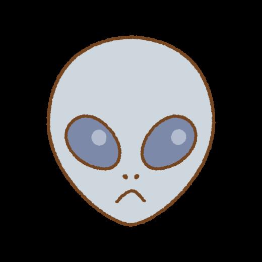 怒る宇宙人グレイの顔のイラスト